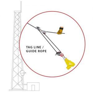 Fly Line Kit (Tag Line)